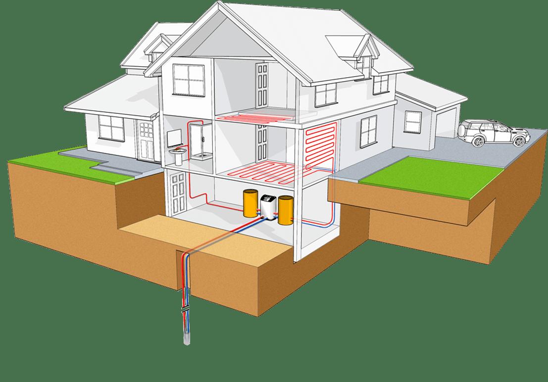 impianto geotermico verticale