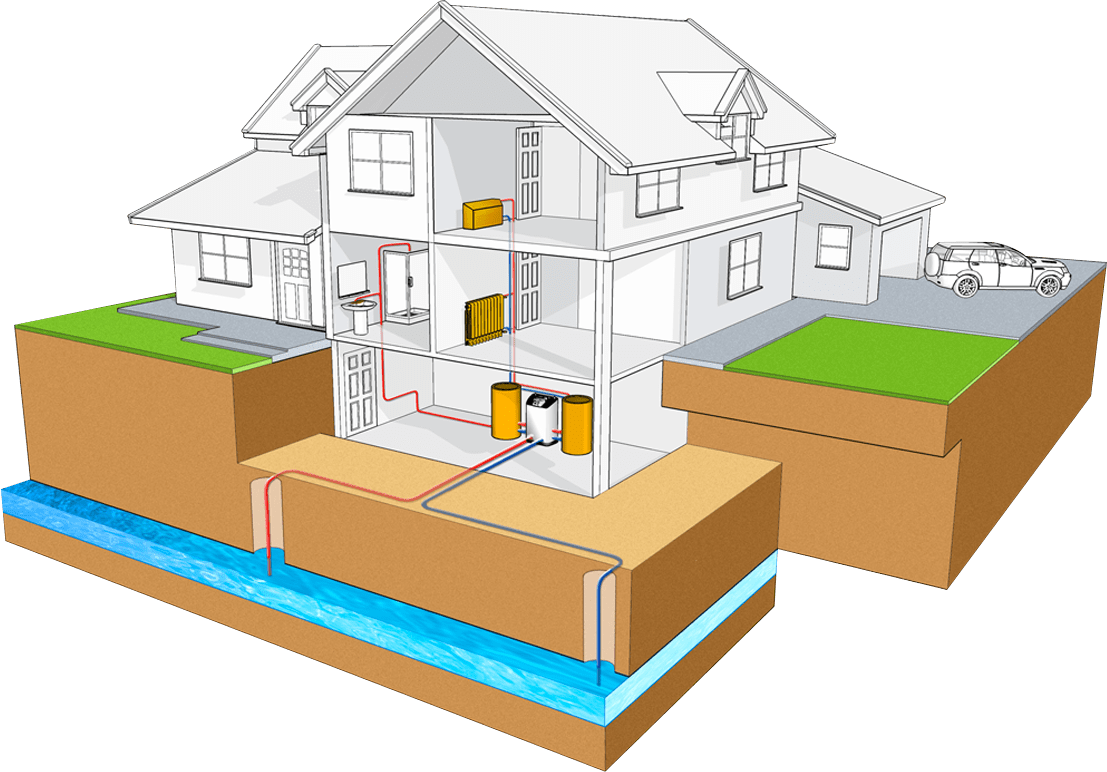impianto idrotermico